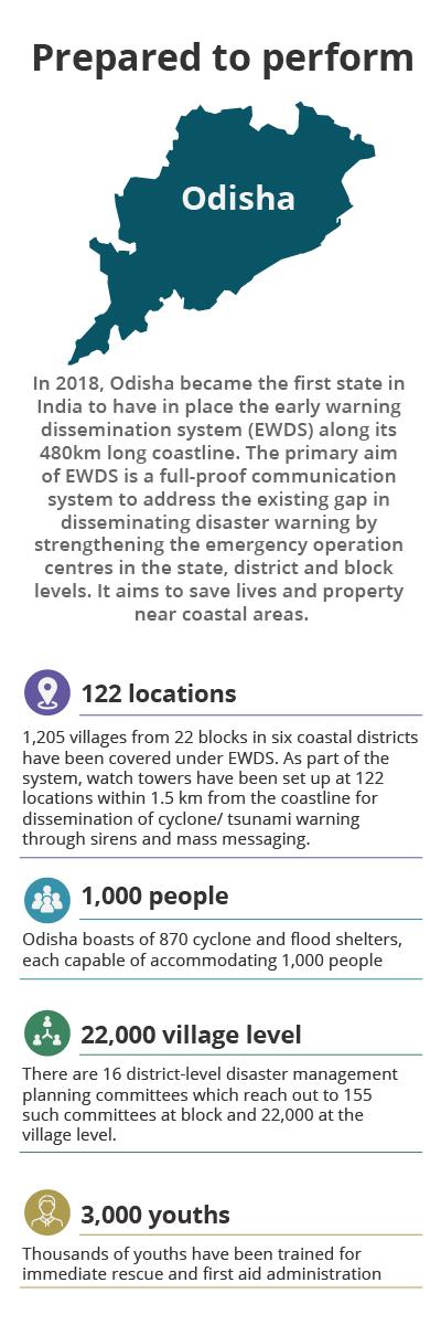 Odisha cyclone mobile