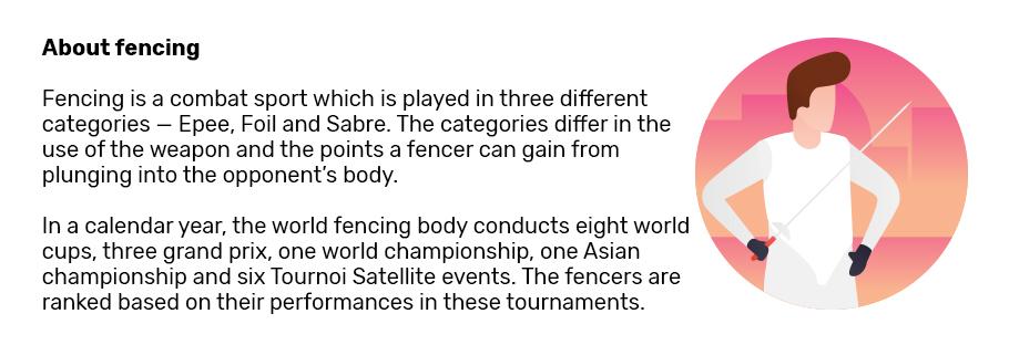 Bhavani Devi, Fencing