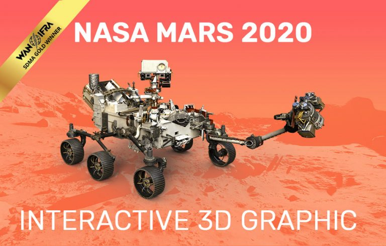 Mars 2020: All you need to know about NASA's mission to Red Planet